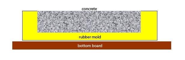 block mold on simple bottom board